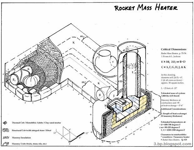 Rocket Heater Kit Rocket Heater Plan