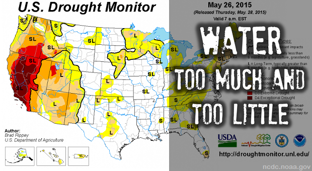 Water drought and floods