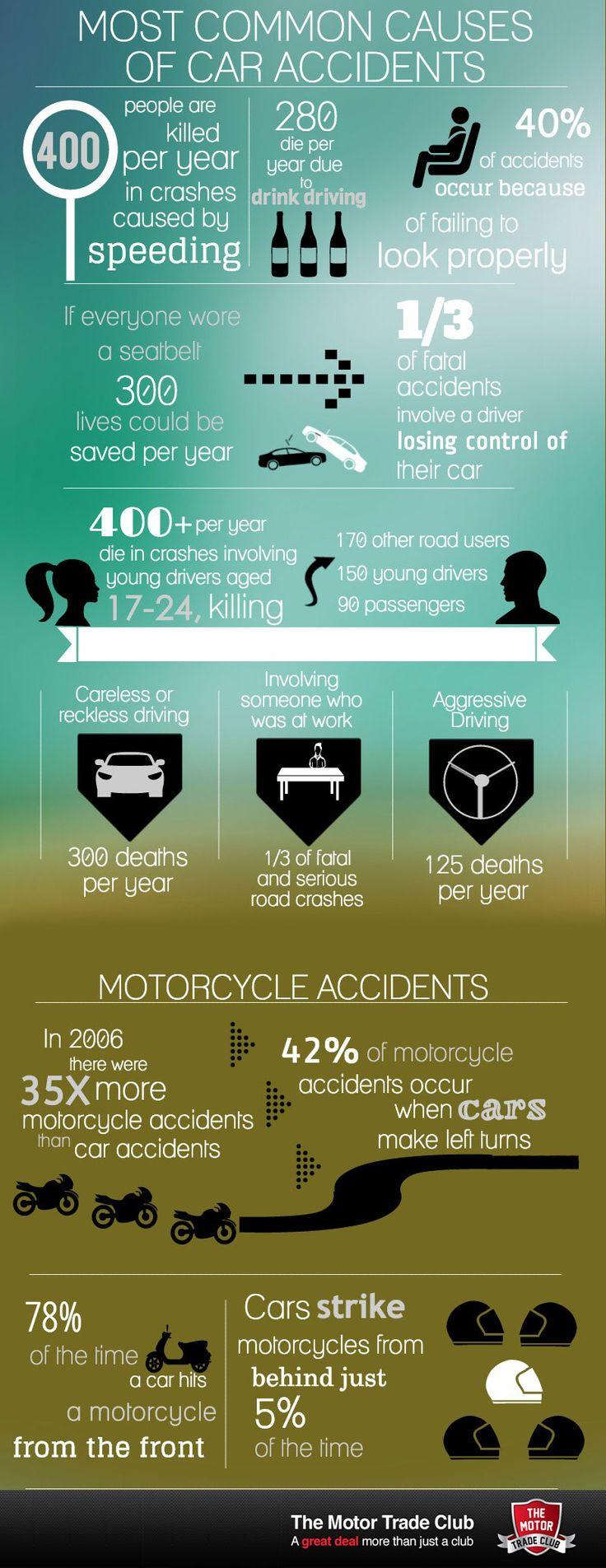 car crash infog
