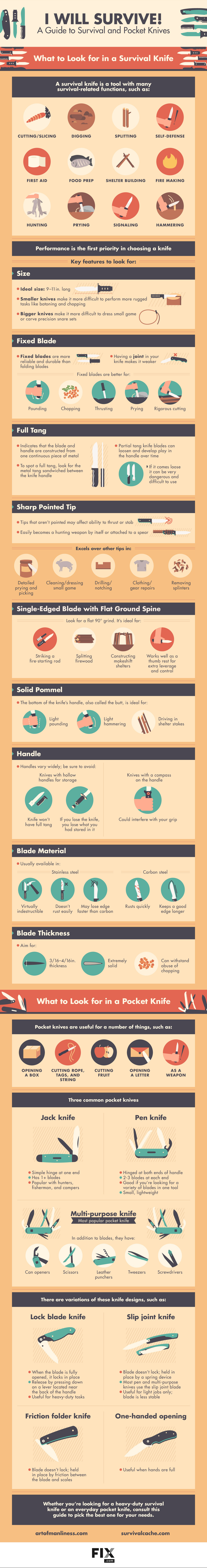 guide-to-survival-and-pocket-knives